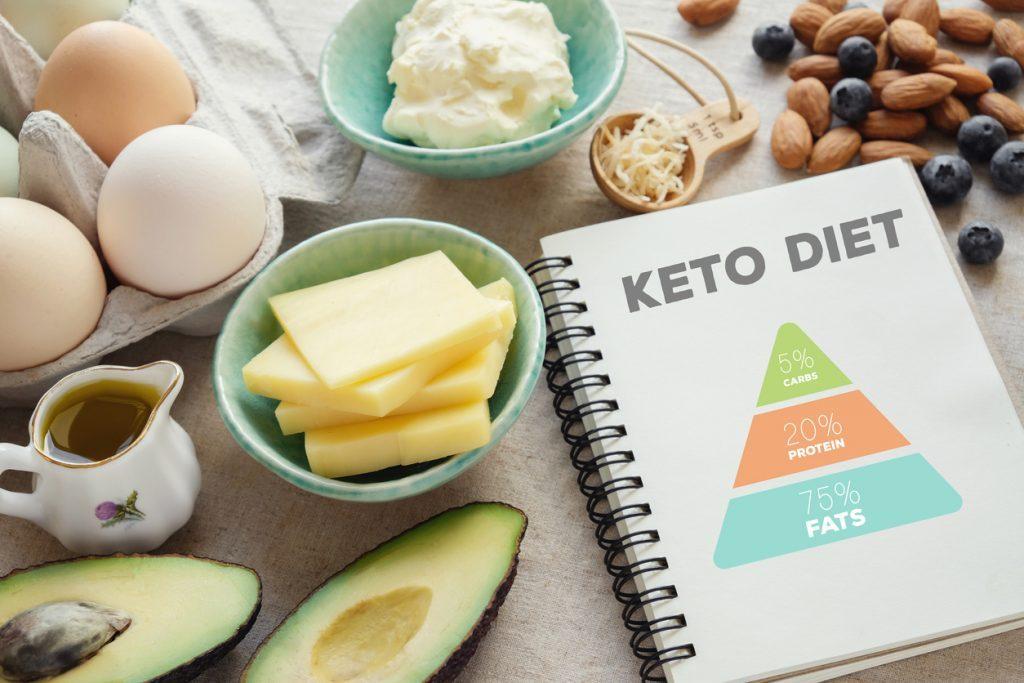 Это стоит знать, перед тем как начать кето диету. Почему нужно сначала подготовиться?