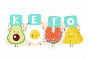 Кето диета - разрешенные продукты.